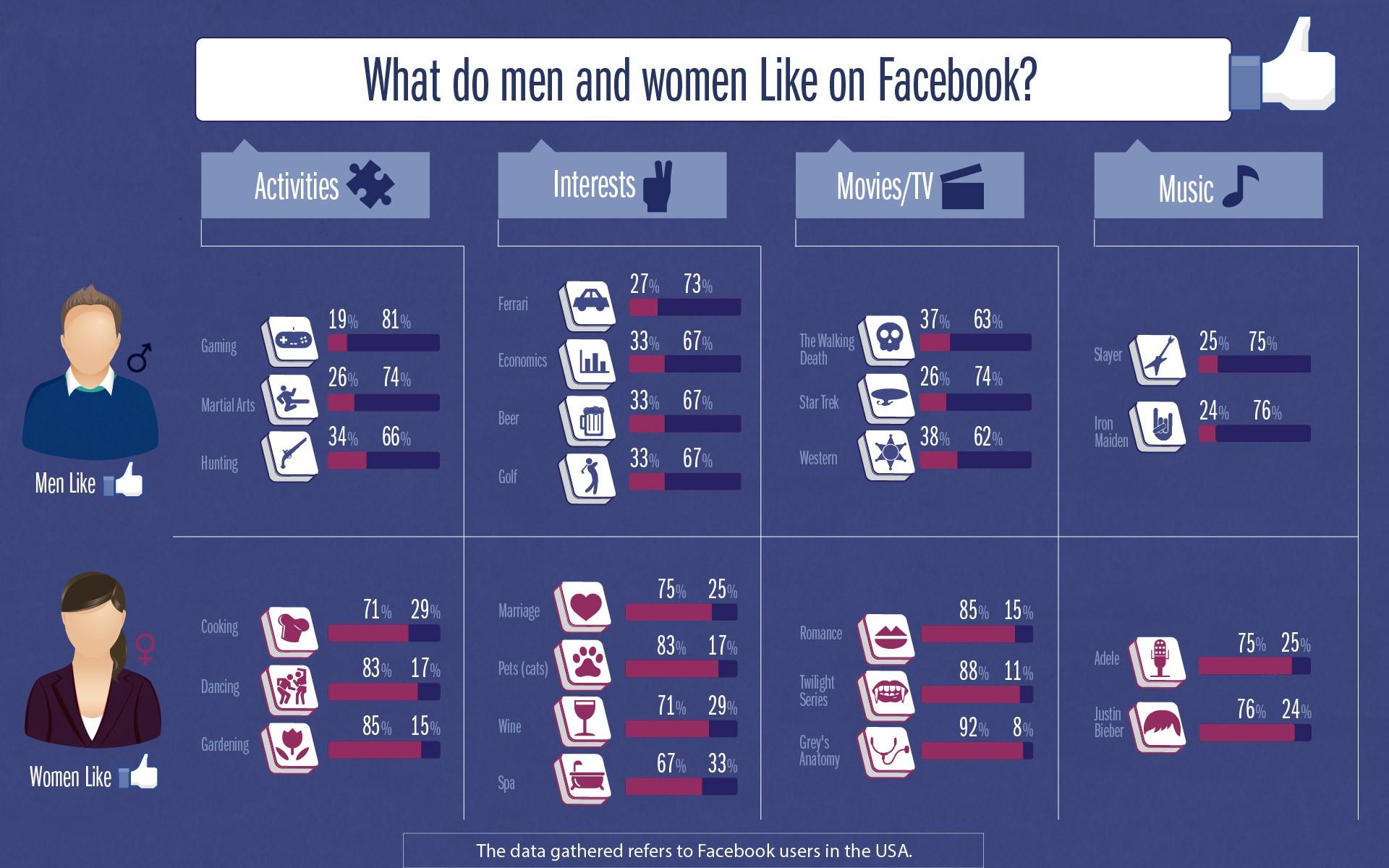 technology facebook wallpaper