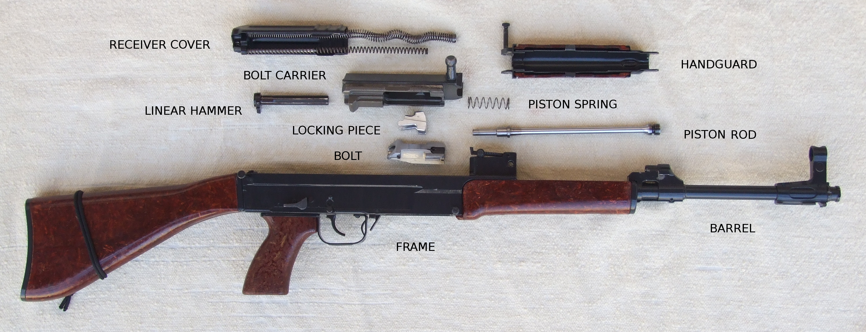 Who here has a csa vz58 liberty semi auto rifles long posted image pooptronica Images