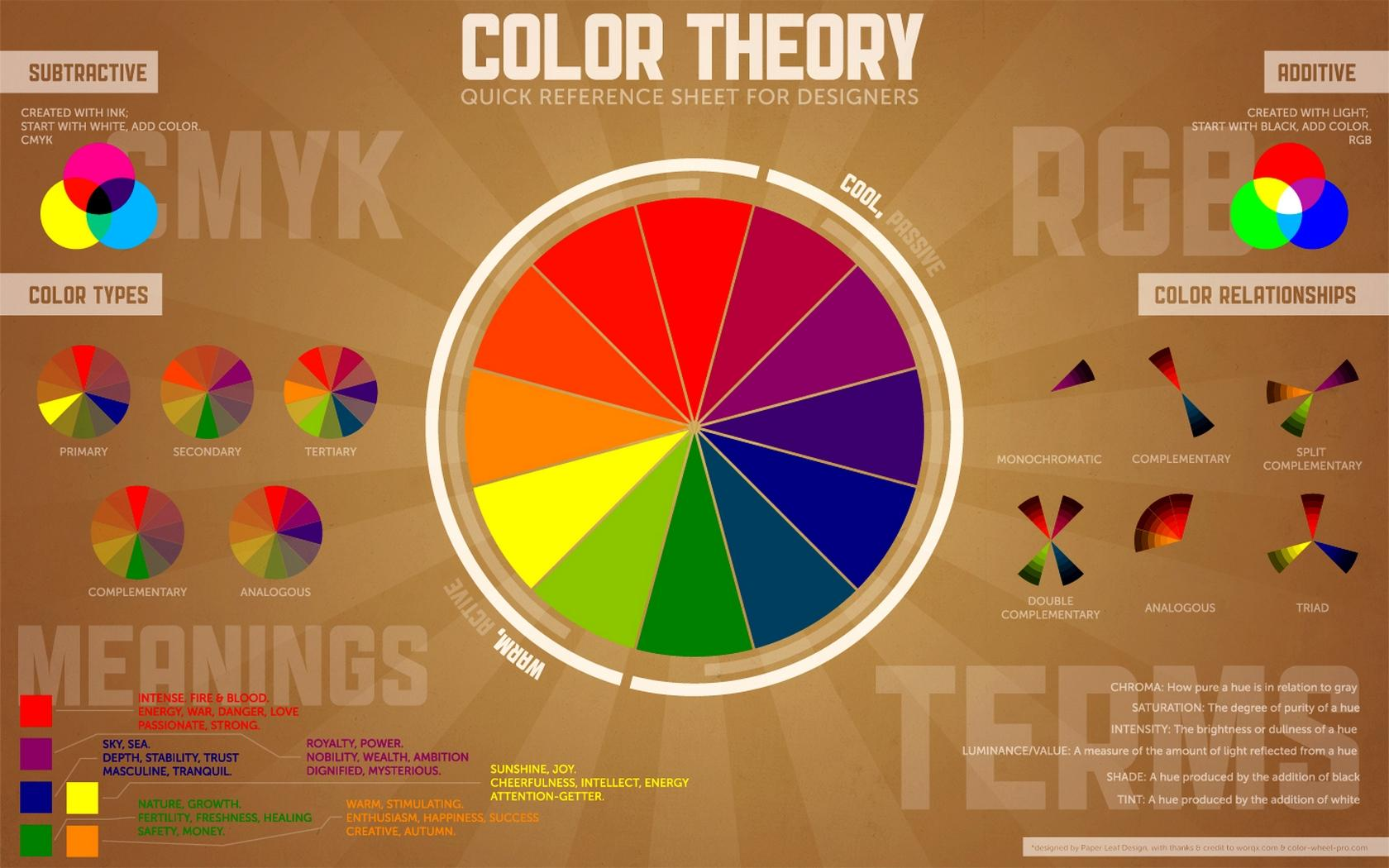 Game color theory - Artistisk Annat Bakgrund Download Image Game Color Theory