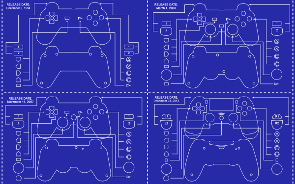 Videojuego Playstation Consolas Sony Controller Fondo de pantalla HD | Fondo de Escritorio