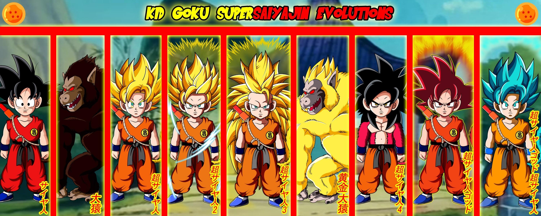 Kid Goku Supersaiyajin Evolutions Hd Wallpaper Background Image